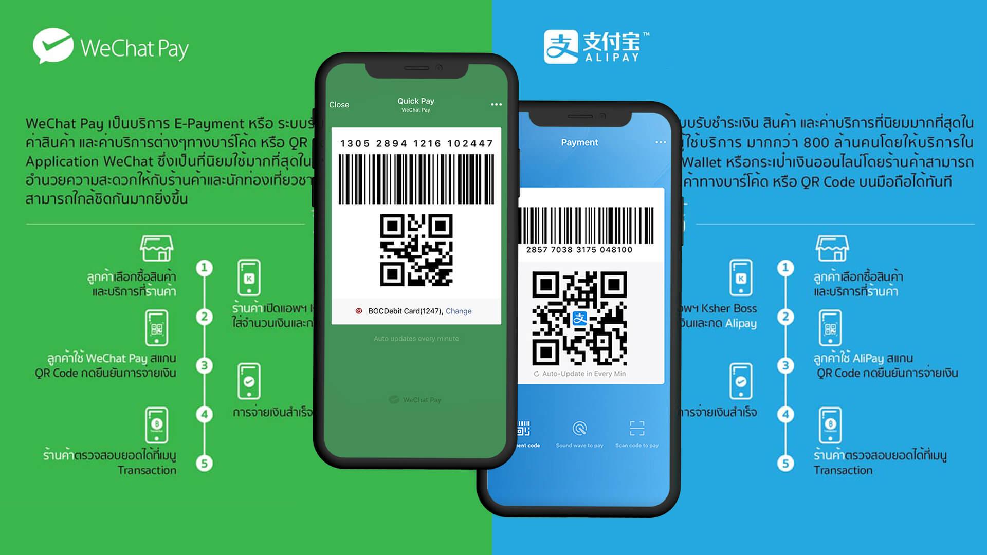 微信/支付宝免签约收款服务(含自动发卡、WP等)